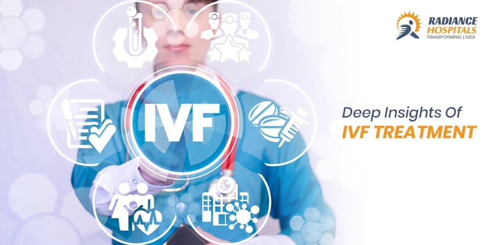IVF Treatment